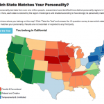 What is the Best Place for You to Live Based on Your Personality?