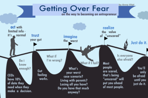 getting-over-fear-becoming-an-entrepreneur